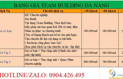 Giá Team Building Đà Nẵng